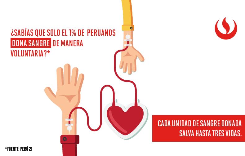¡Conviértete en un donante voluntario de sangre y salvemos vidas!