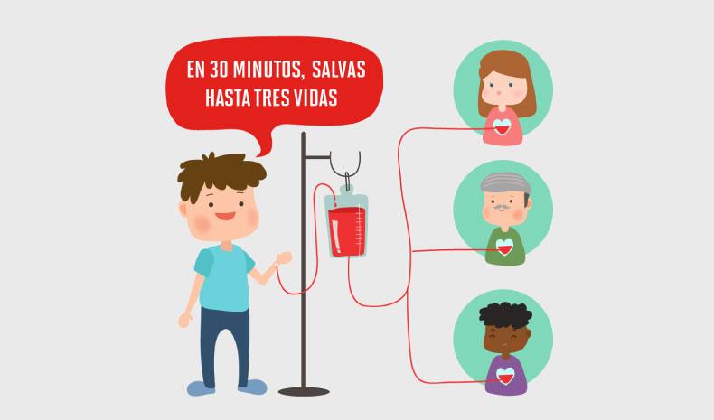 Más de 900 voluntarios UPC donaron sangre en 2019