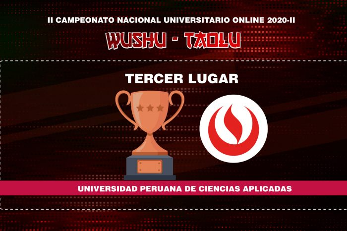 UPC obtuvo el tercer lugar en el Campeonato Universitario de Wushu