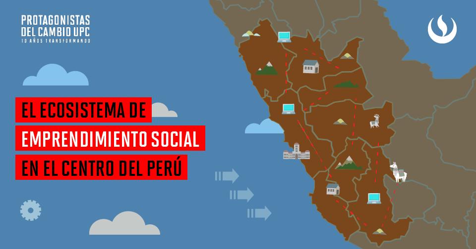 El ecosistema de emprendimiento social en el Centro del Perú