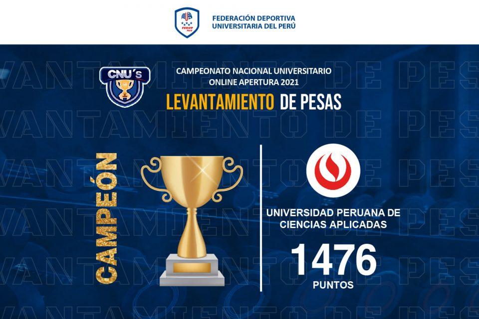Deportes UPC logra el título de Campeón Nacional Universitario de Levantamiento de Pesas en el Torneo Apertura 2021