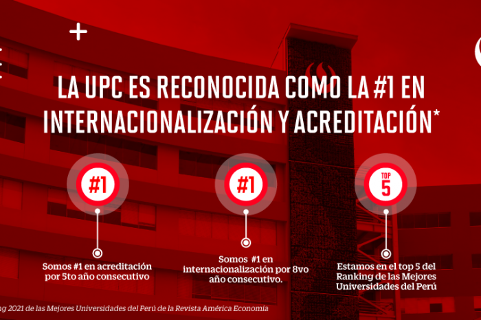 La UPC es reconocida como la universidad #1 en Internacionalización y Acreditación